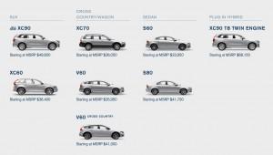 2016 Volvo XC90 T8 Volvo Cars